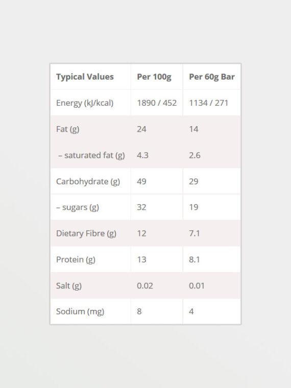 HIGH5 Energy Bar Peanut 60g, διατροφικές πληροφορίες