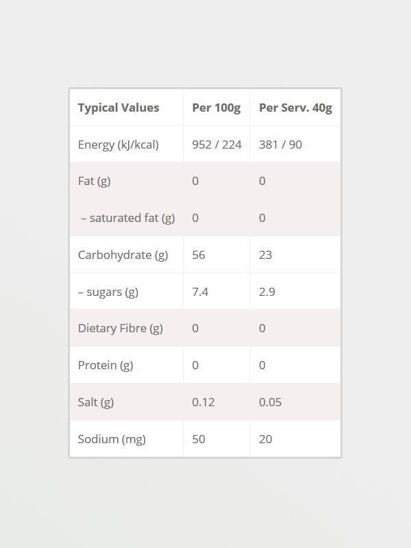 HIGH5 Energy Gel Citrus 20g, διατροφικές πληροφορίες