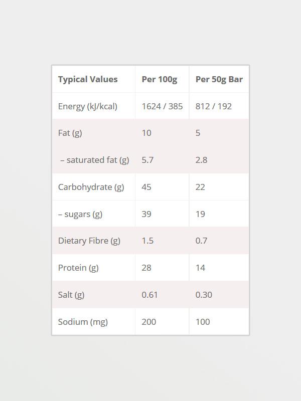 HIGH5 Protein Bar Chocolate 50g, διατροφικές πληροφορίες