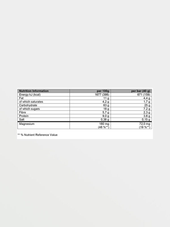 POWERBAR Natural Energy Cacao Crunch - Διατροφικές Πληροφορίες