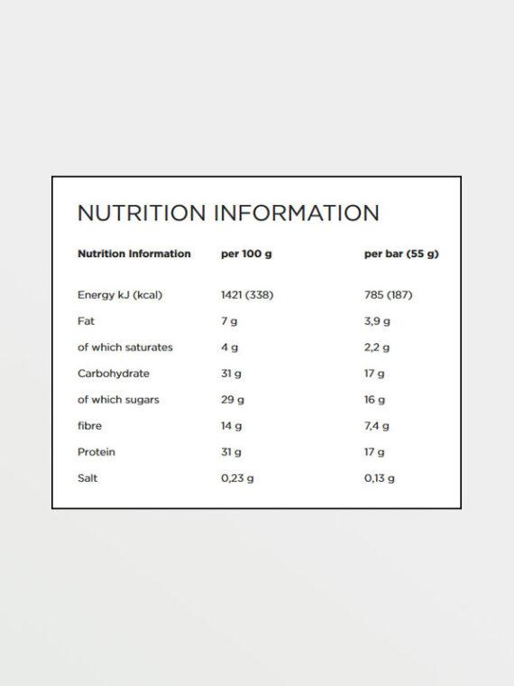 POWERBAR 30% Protein Plus Chocolate - Διατροφικές Πληροφορίες