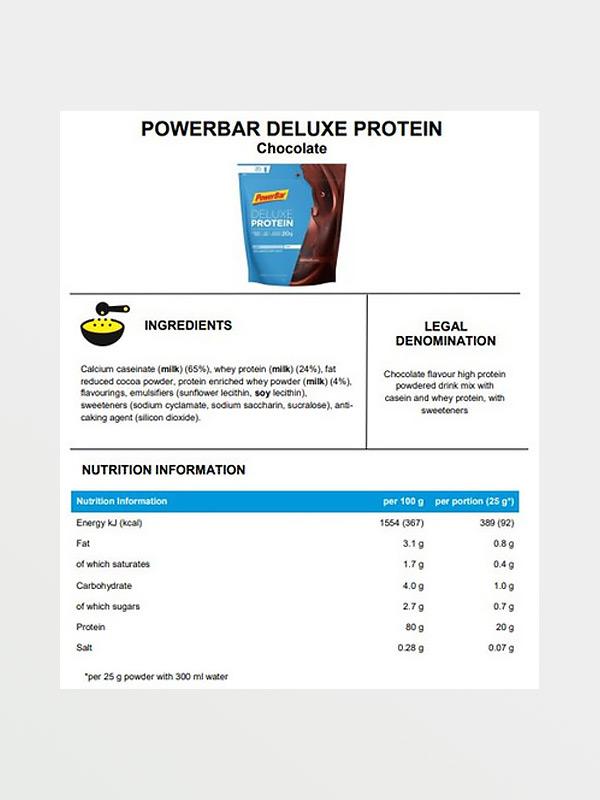 POWERBAR Delux Protein Chocolate - Διατροφικές Πληροφορίες